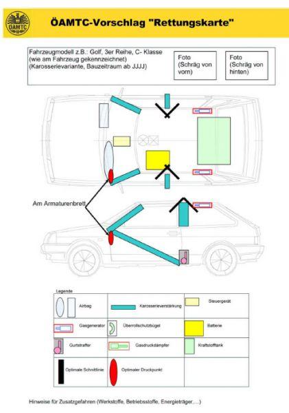 hinweise airbag gasgenerator feuerwehr